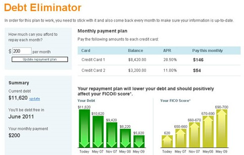 List  Fico Score Credit Report