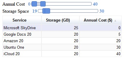 Cloud Storage Compare